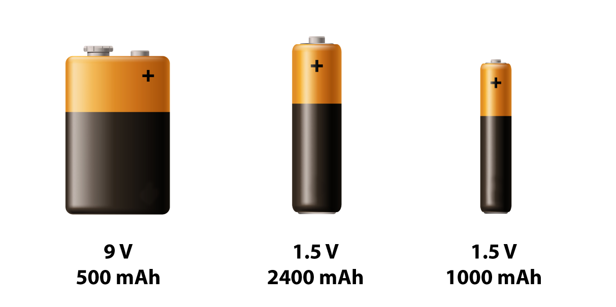 Figure 2 - Batteries are rated in terms of voltage and current, not watts.